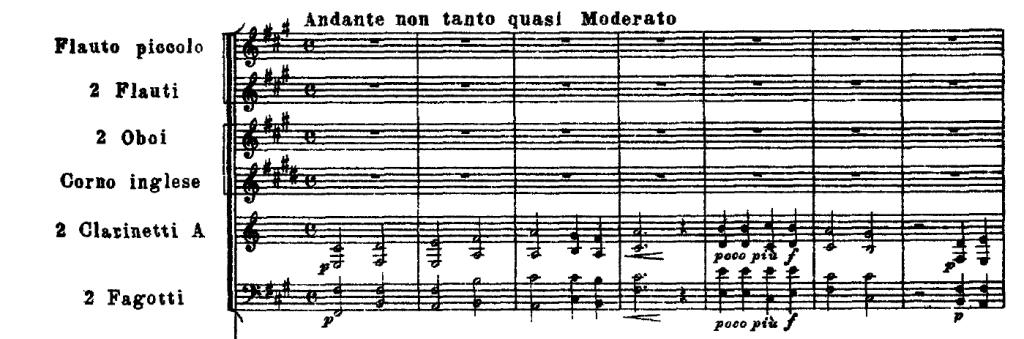 Romeo e Giulietta - Tema di Frate Lorenzo