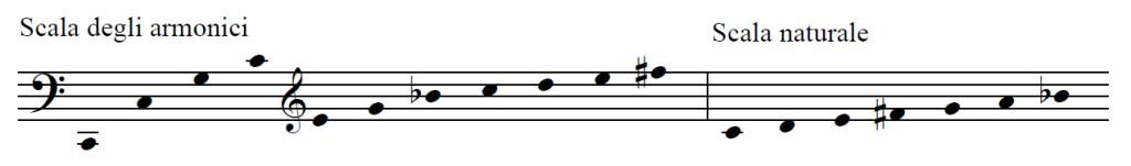 Bartok 4