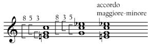 Bartok 6
