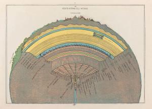 Veduta dell'Inferno dantesco che si estende all'interno della Terra, disegnato da Michelangelo Caetani