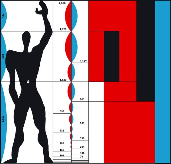 Il Modulor di Le Corbusier. Fonte: www.pinterest.com